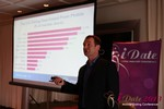 Mark Brooks - OPW Pre-Conference at the June 5-7, 2013 California Internet and Mobile Dating Business Conference