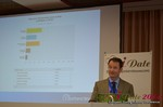 Mark Brooks from Online Personals Watch, 10th Annual State of the European Dating Industry  at iDate2014 Europe